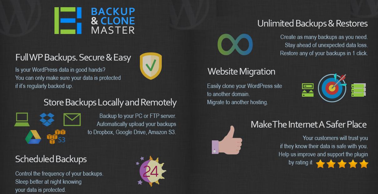 backup &clone master wordPress backup plugins